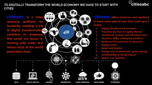 A Cities ABC 4IR Magna Carta for Cities Humanity, image citiesabc by Dinis Guarda